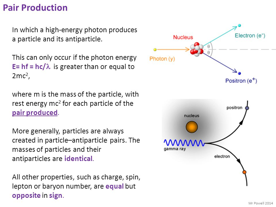 Pair Production In which a high-energy photon produces a particle and its antiparticle.