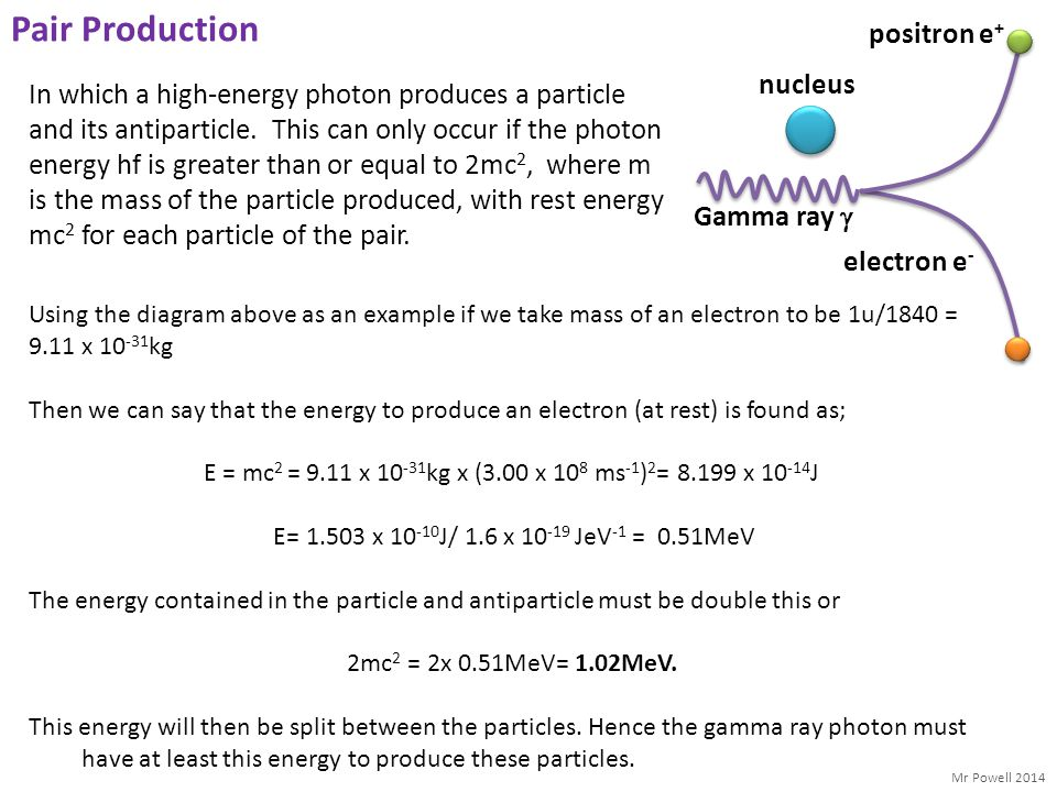 E = mc2 = 9.11 x 10-31kg x (3.00 x 108 ms-1)2= 8.199 x 10-14J