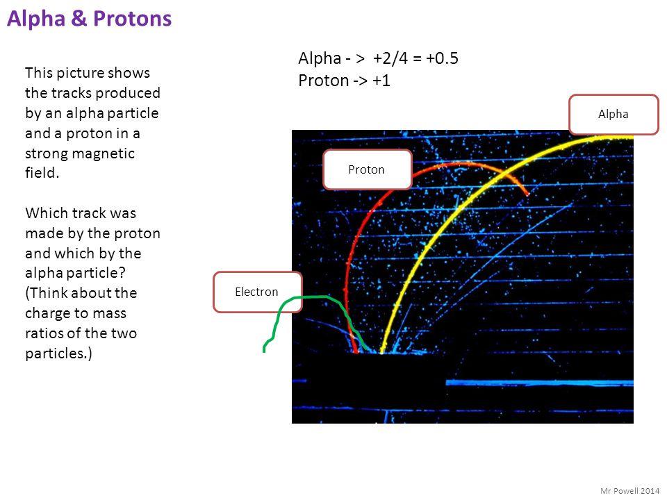 Alpha & Protons Alpha - > +2/4 = +0.5 Proton -> +1