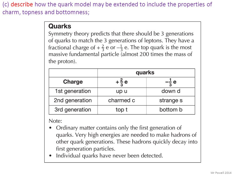 (c) describe how the quark model may be extended to include the properties of charm, topness and bottomness;