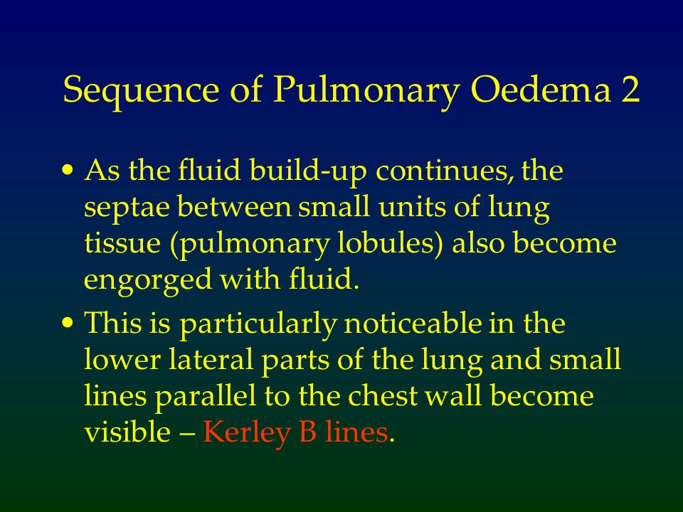 Sequence of Pulmonary Oedema 2