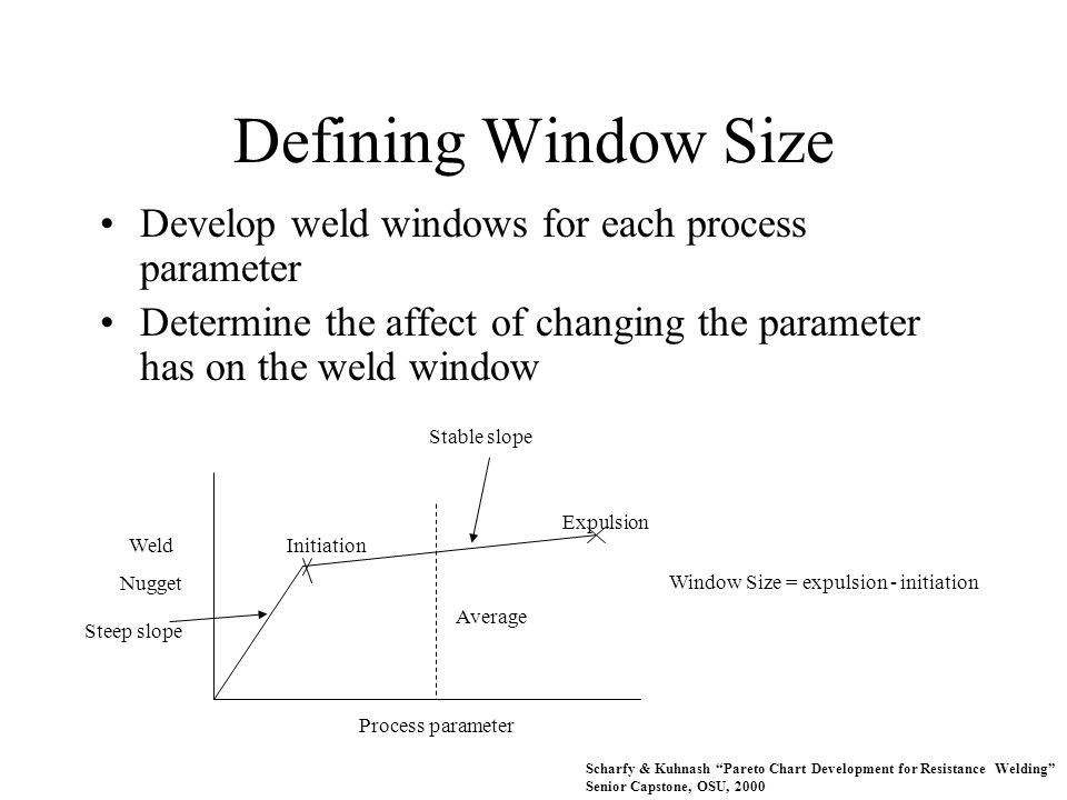 Defining Window Size Develop weld windows for each process parameter