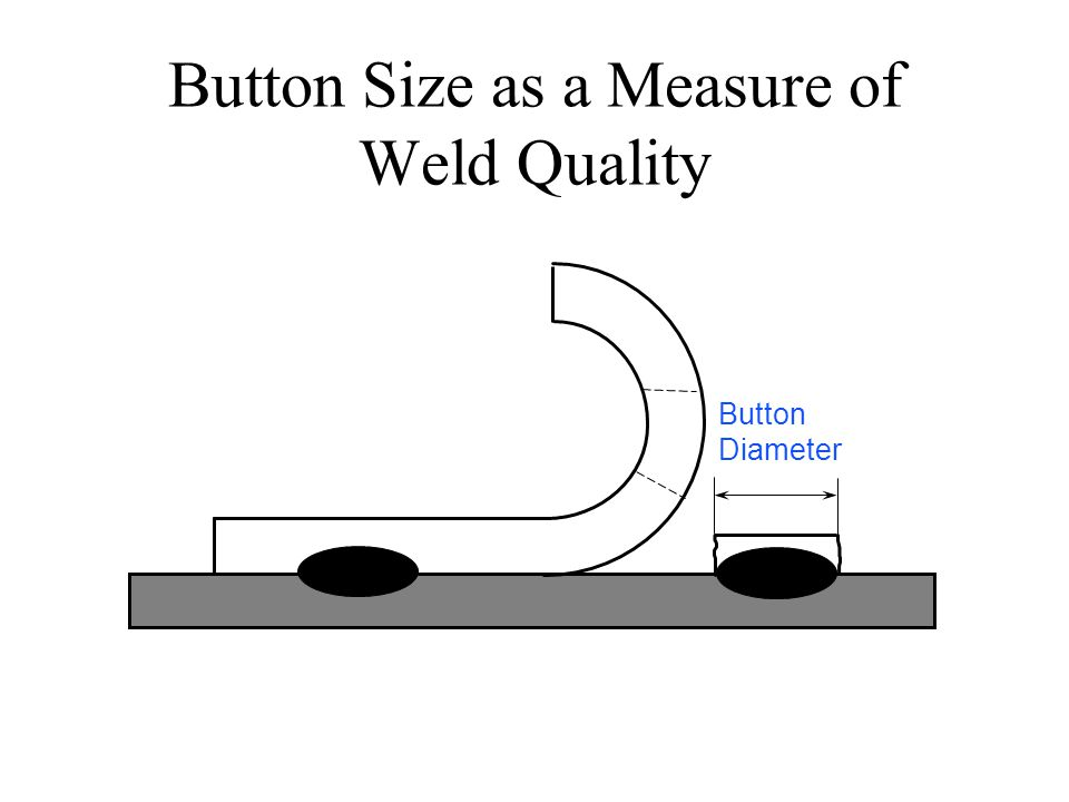 Button Size as a Measure of Weld Quality