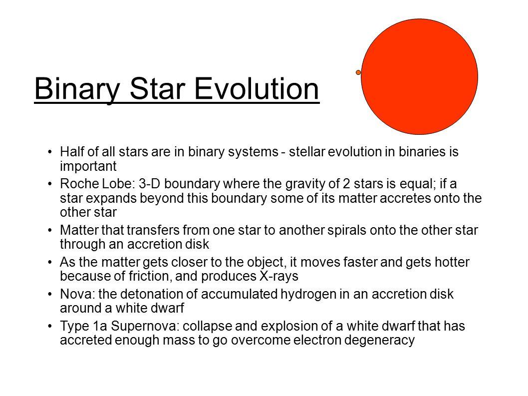 Binary Star Evolution Half of all stars are in binary systems - stellar evolution in binaries is important.