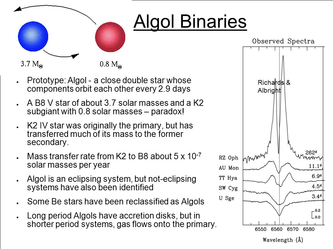 Algol Binaries Prototype: Algol - a close double star whose components orbit each other every 2.9 days.