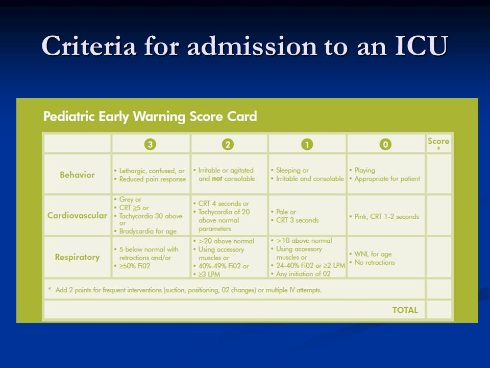 Criteria for admission to an ICU