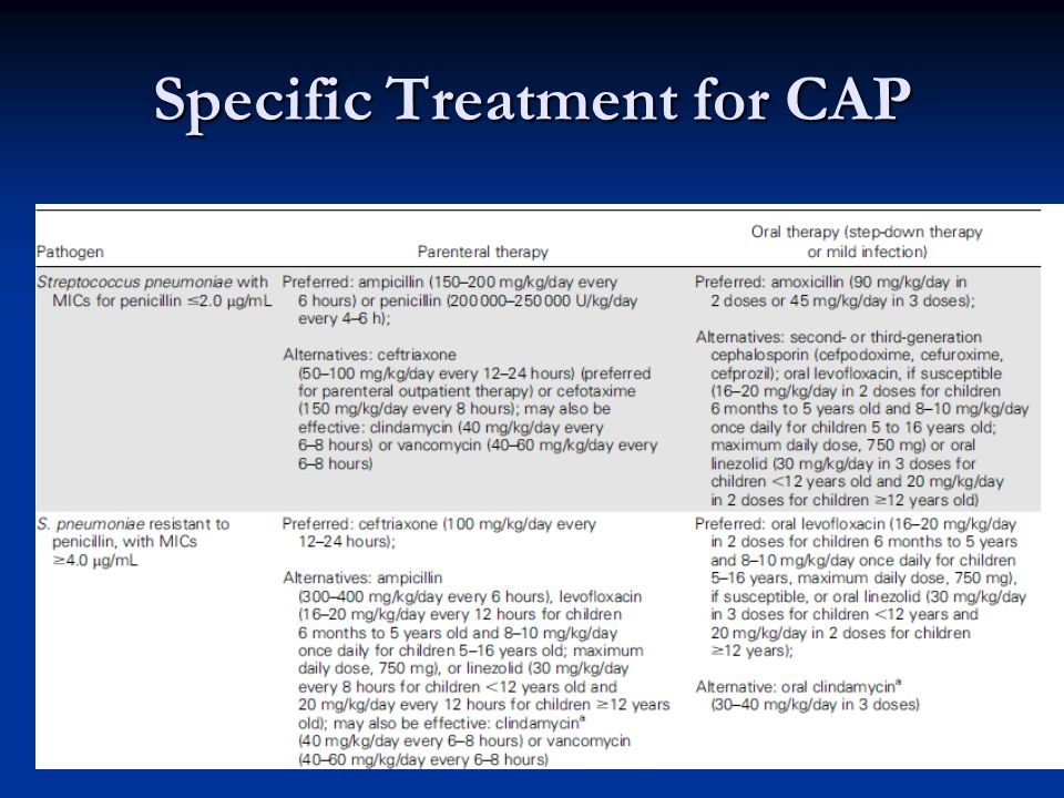 Specific Treatment for CAP