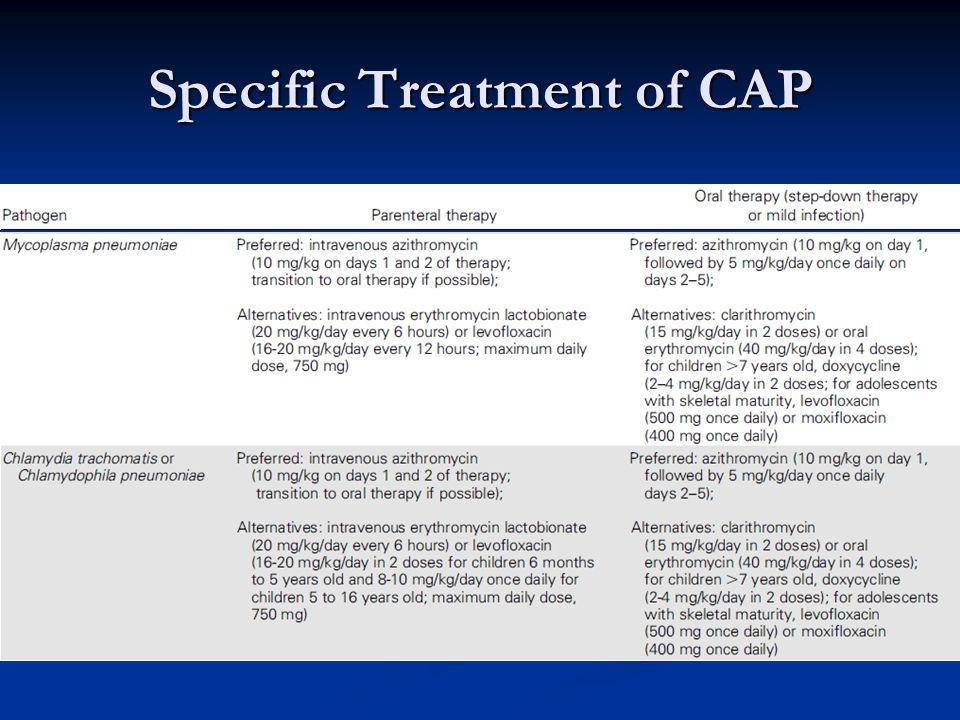 Specific Treatment of CAP