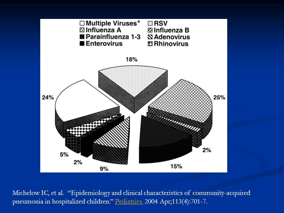 Michelow IC, et al.