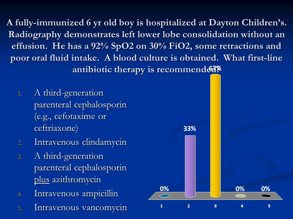 A fully-immunized 6 yr old boy is hospitalized at Dayton Children's
