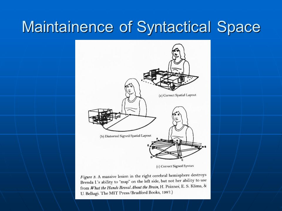 Maintainence of Syntactical Space