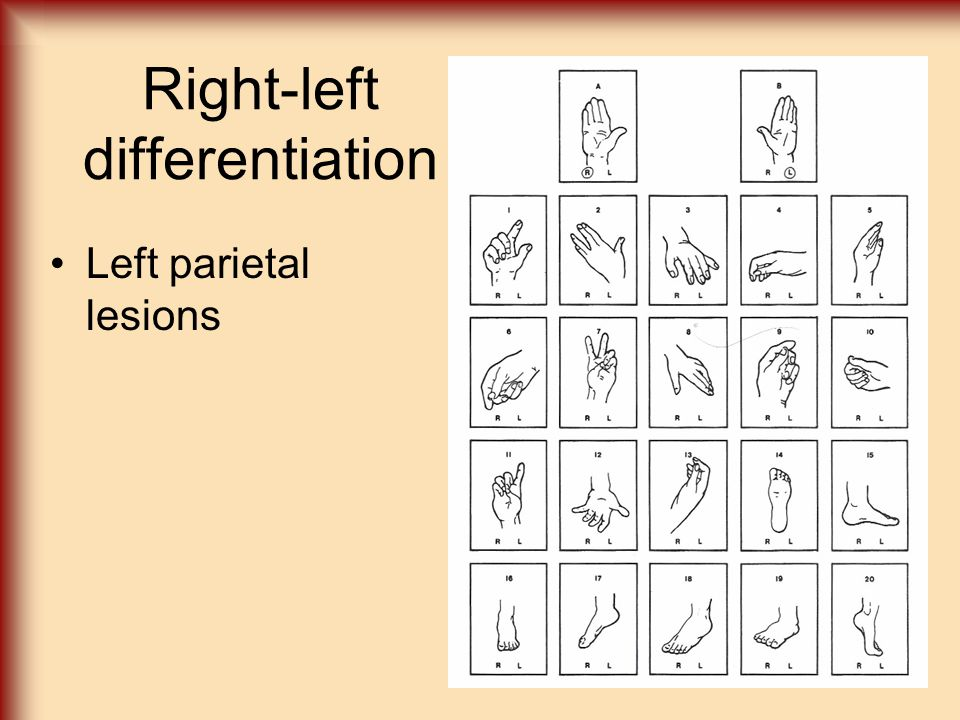 Right-left differentiation
