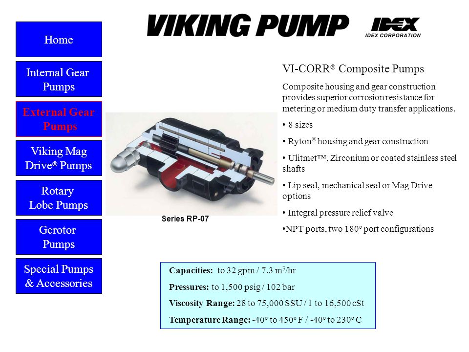 VI-CORR® Composite Pumps