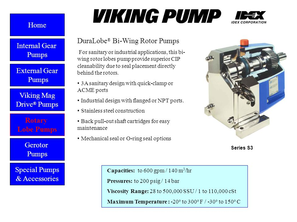 DuraLobe® Bi-Wing Rotor Pumps Internal Gear Pumps