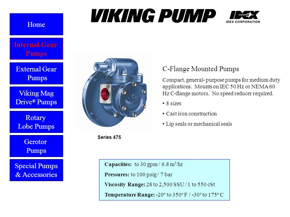 C-Flange Mounted Pumps