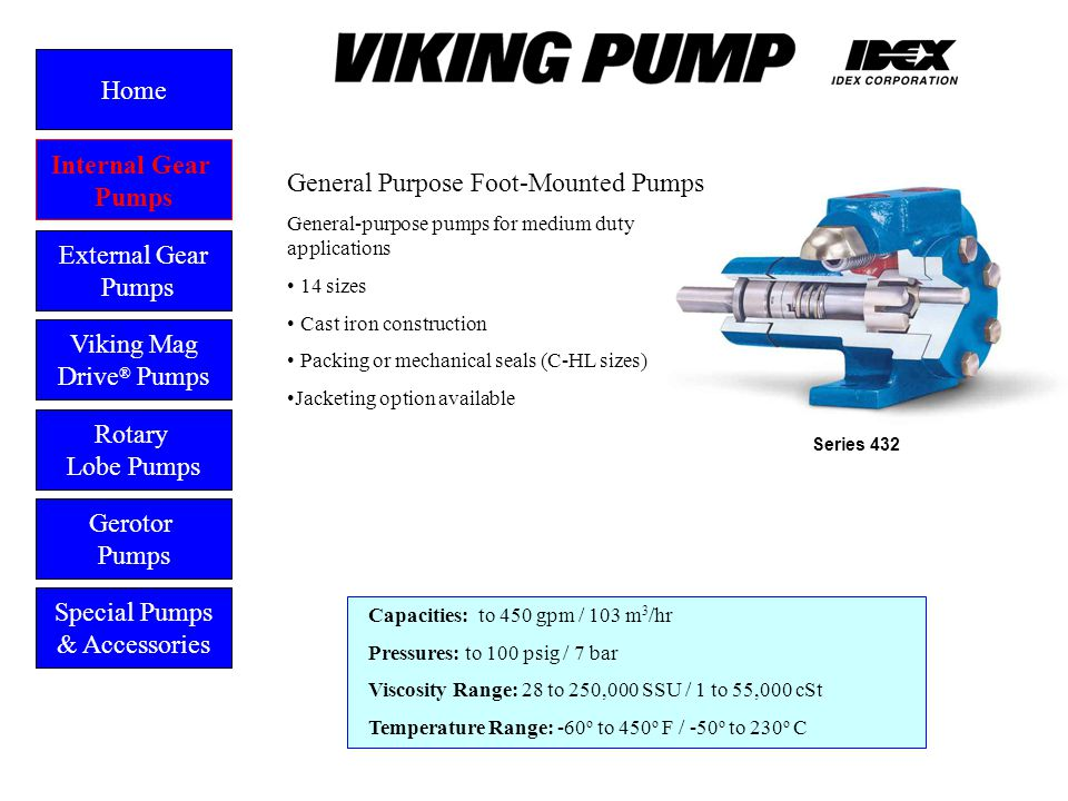 General Purpose Foot Mounted Pumps