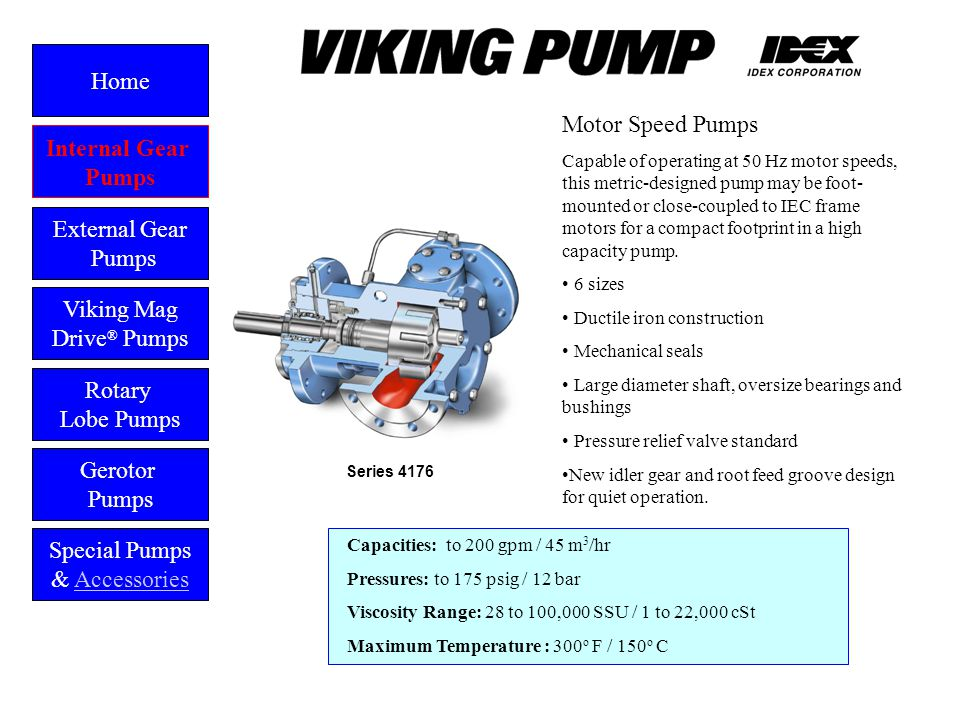 Home Motor Speed Pumps Internal Gear Pumps External Gear Pumps