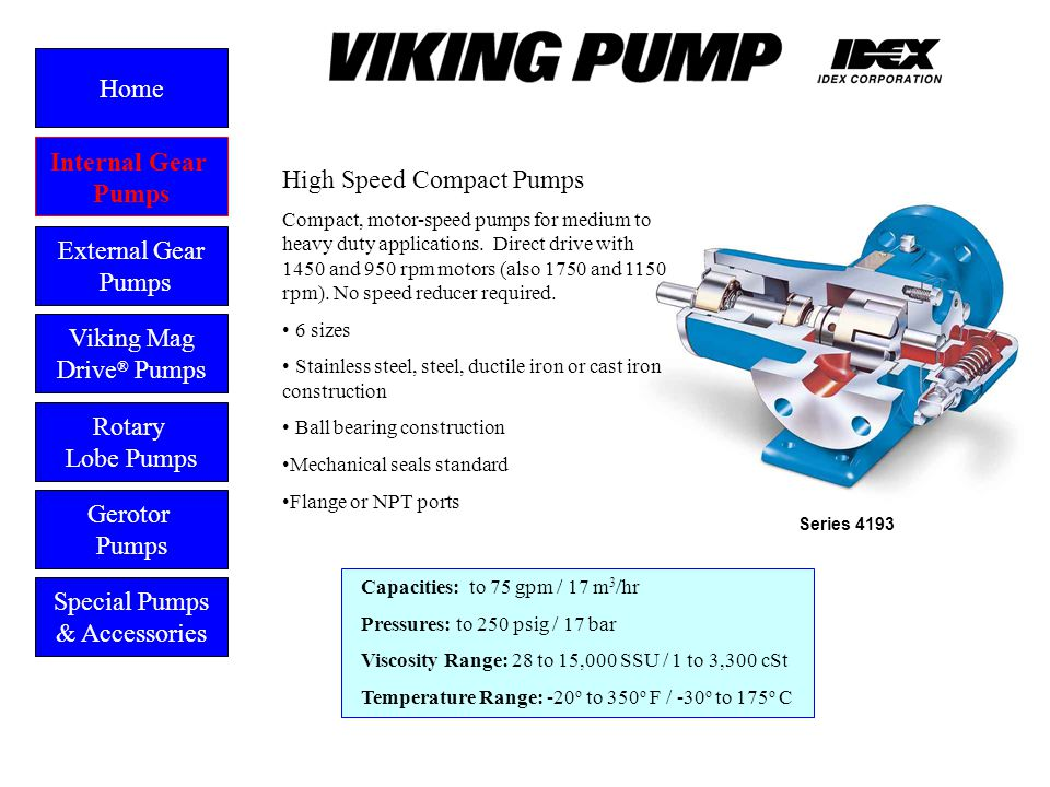 High Speed Compact Pumps