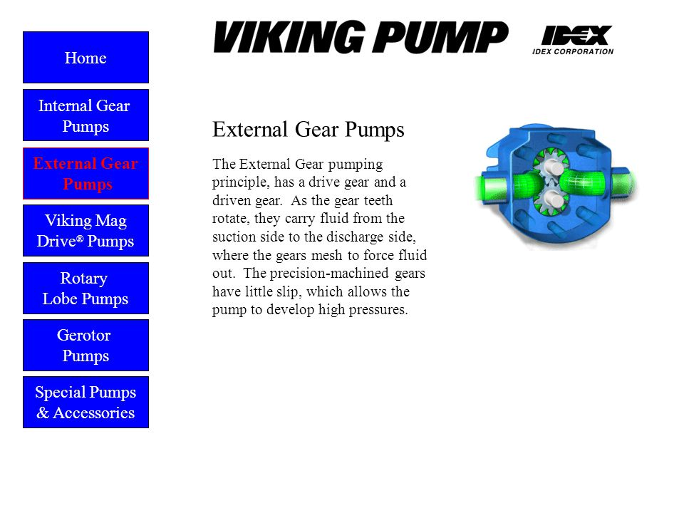 External Gear Pumps Home Internal Gear Pumps External Gear Pumps