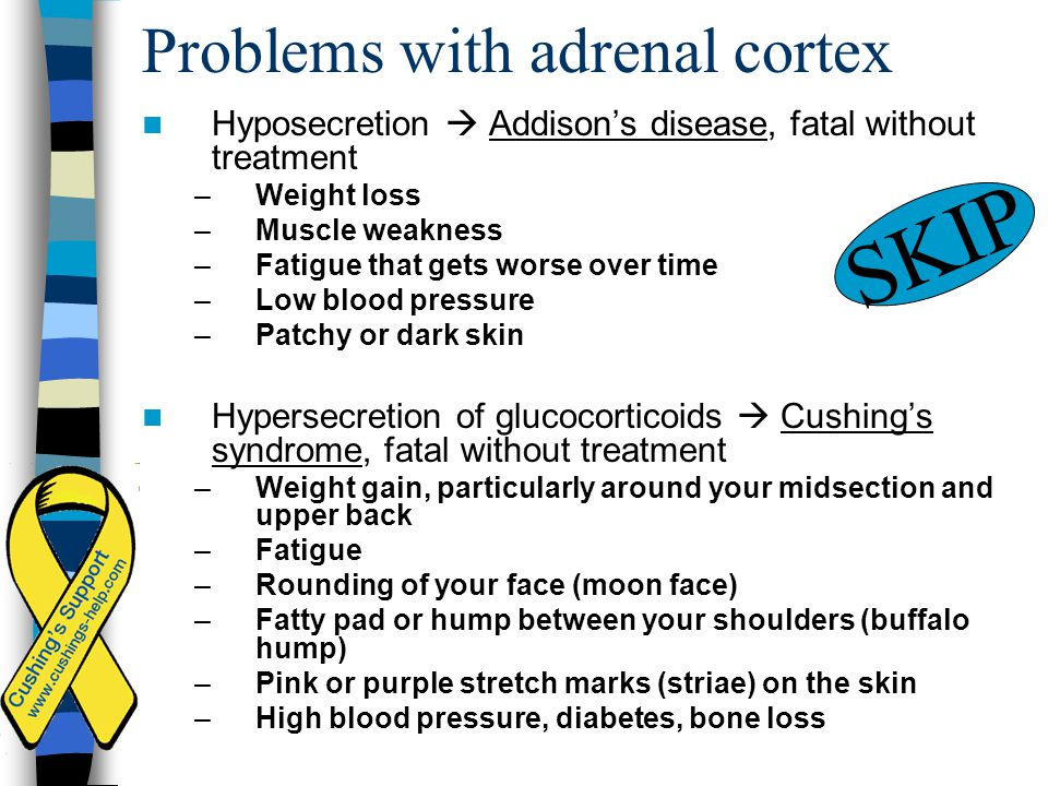 Problems with adrenal cortex