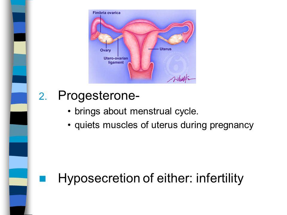 Hyposecretion of either: infertility