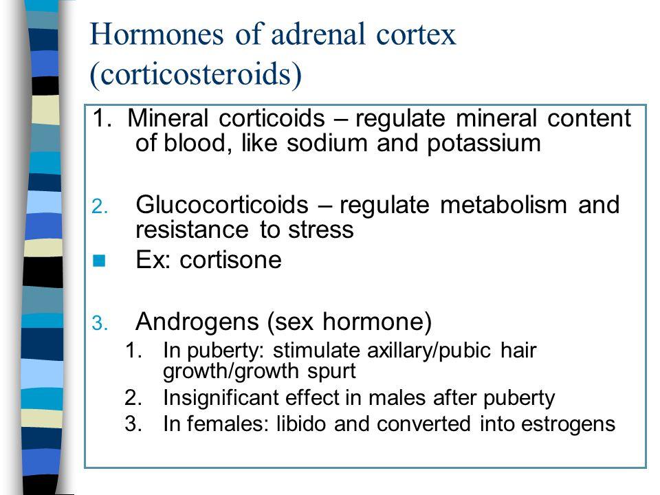 Hormones of adrenal cortex (corticosteroids)