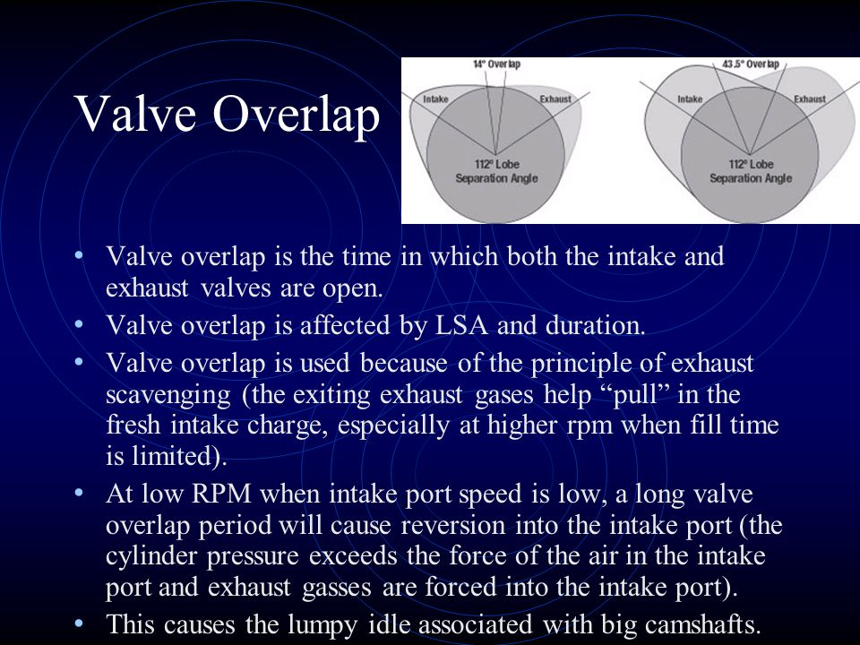 Valve Overlap Valve overlap is the time in which both the intake and exhaust valves are open. Valve overlap is affected by LSA and duration.