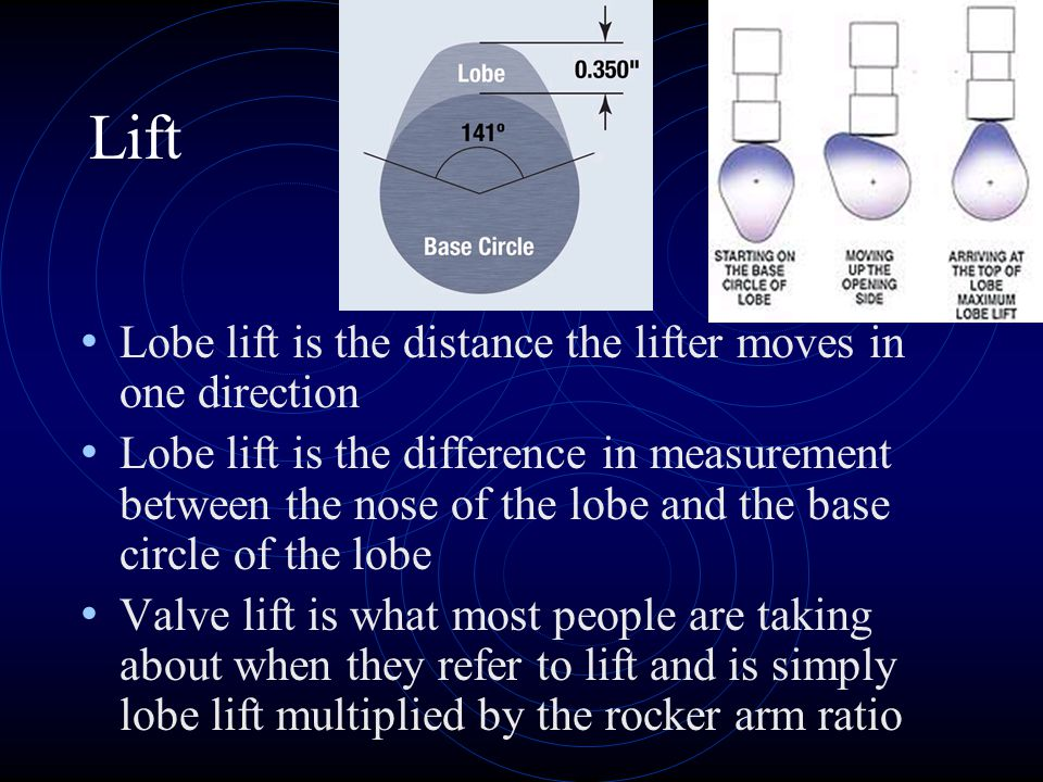 Lift Lobe lift is the distance the lifter moves in one direction