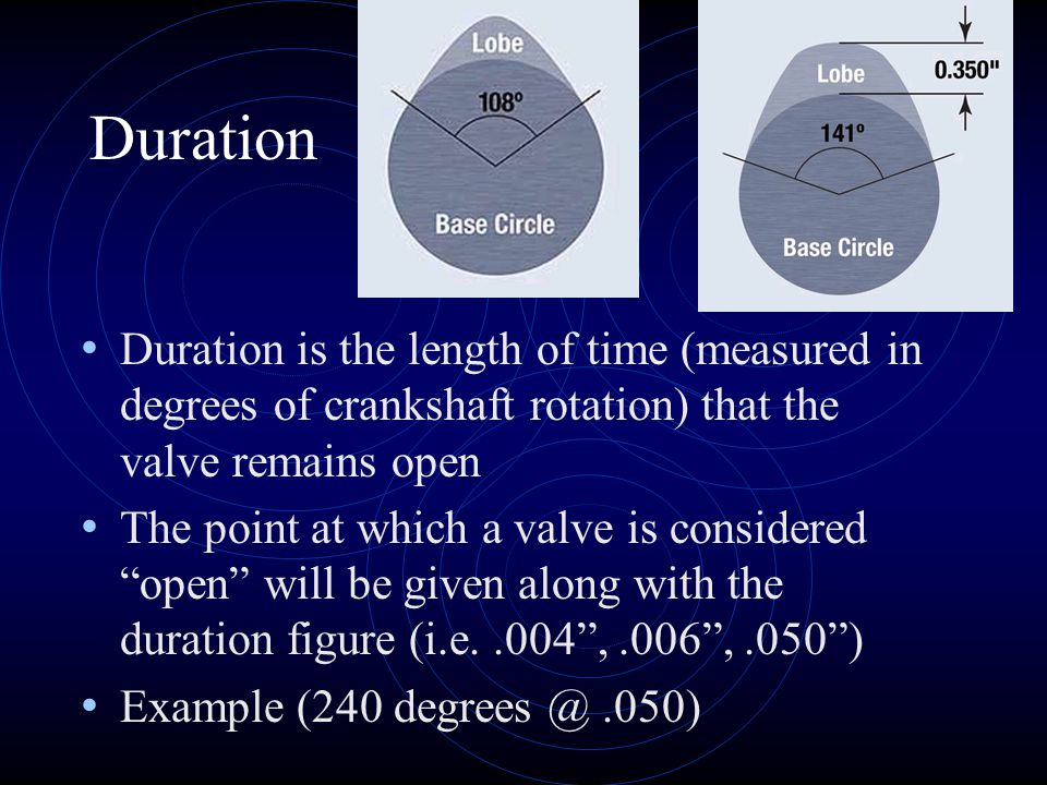 Duration Duration is the length of time (measured in degrees of crankshaft rotation) that the valve remains open.
