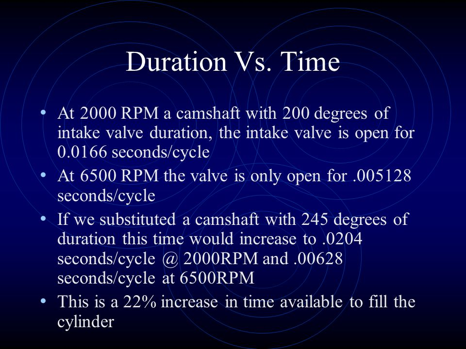 Duration Vs. Time At 2000 RPM a camshaft with 200 degrees of intake valve duration, the intake valve is open for 0.0166 seconds/cycle.