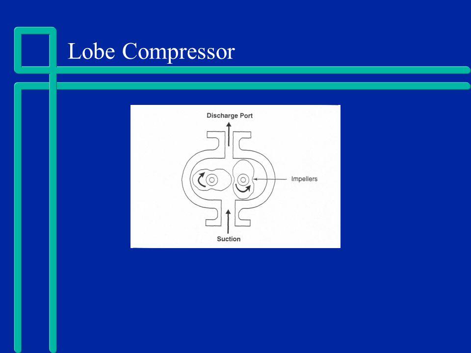 Lobe Compressor