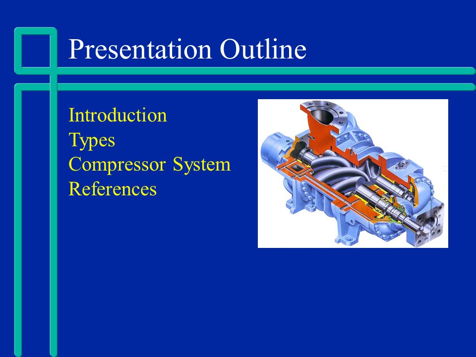 Presentation Outline Introduction Types Compressor System References