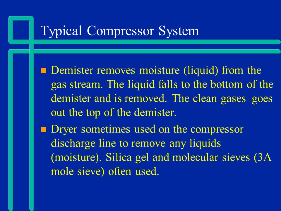 Typical Compressor System
