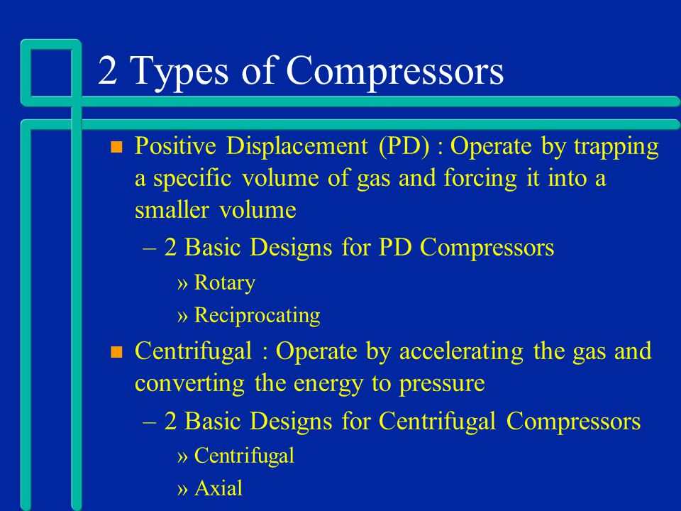 2 Types of Compressors Positive Displacement (PD) : Operate by trapping a specific volume of gas and forcing it into a smaller volume.