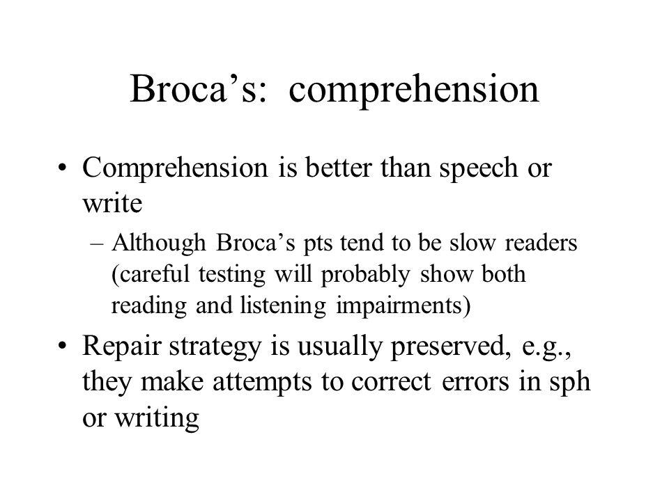 Broca's: comprehension