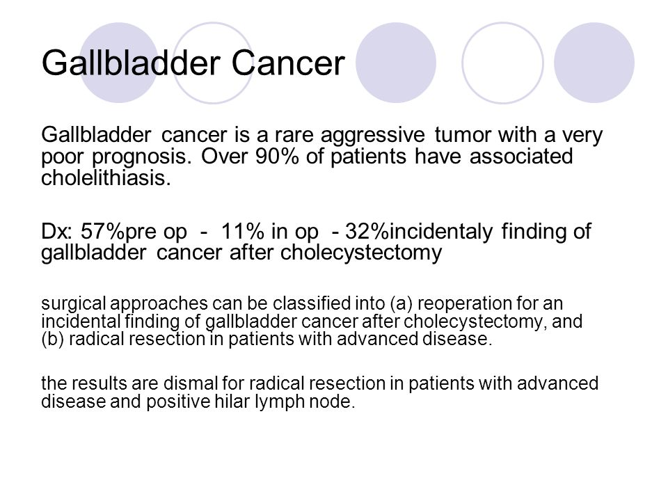 Gallbladder Cancer Gallbladder cancer is a rare aggressive tumor with a very poor prognosis. Over 90% of patients have associated cholelithiasis.