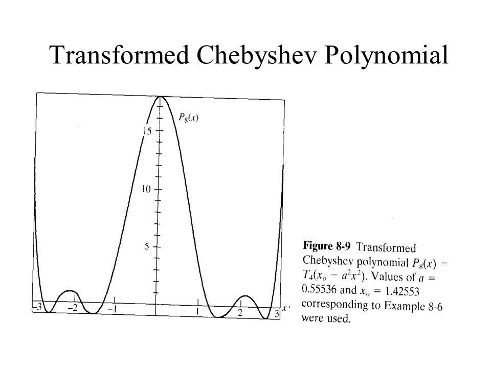 Transformed Chebyshev Polynomial