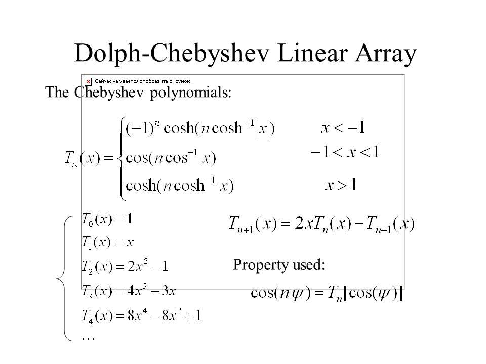 Dolph-Chebyshev Linear Array