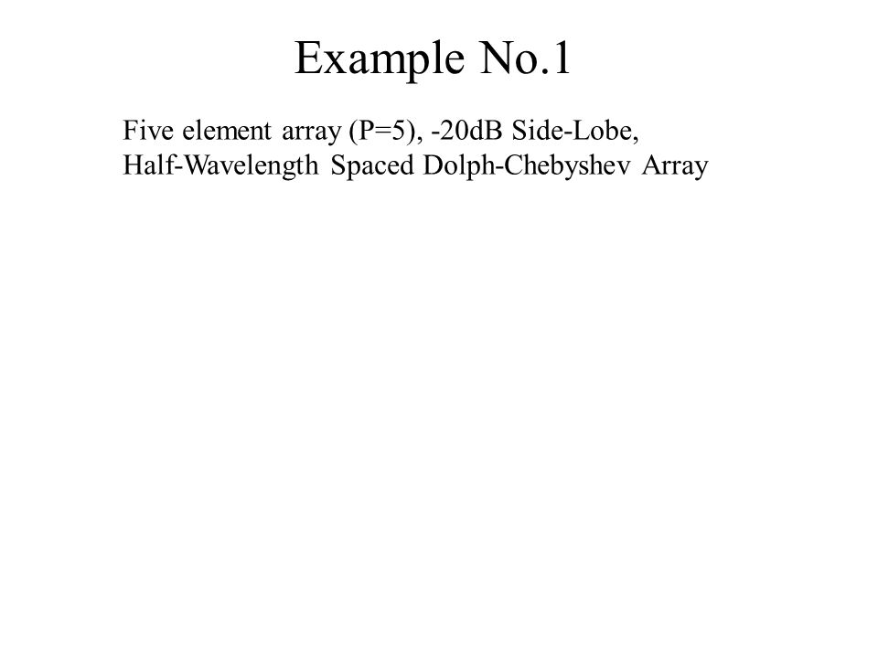 Example No.1 Five element array (P=5), -20dB Side-Lobe,