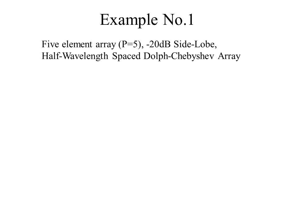 Example No.1 Five element array (P=5), -20dB Side-Lobe,