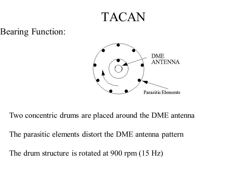 TACAN Bearing Function: