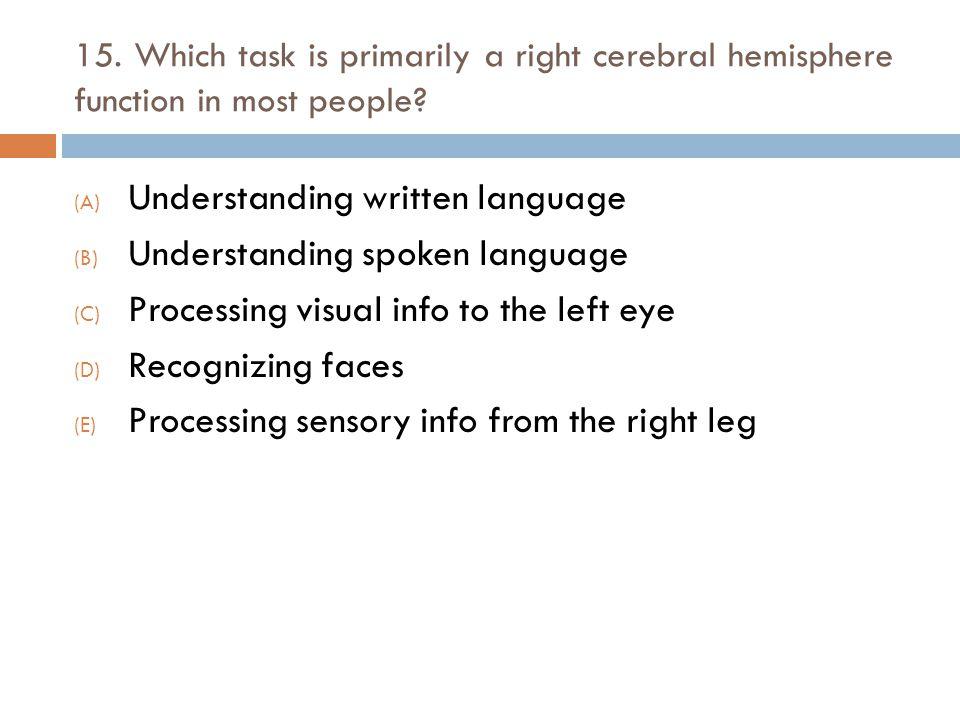 Understanding written language Understanding spoken language
