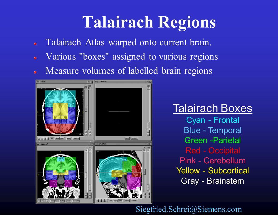 Talairach Regions Talairach Boxes