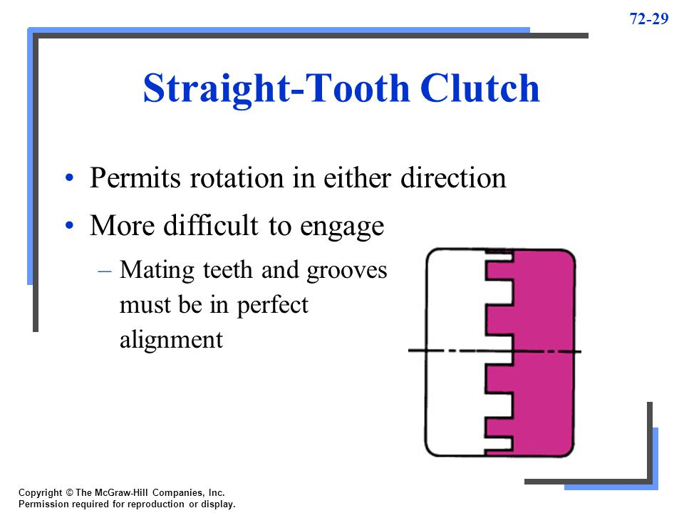 Straight-Tooth Clutch