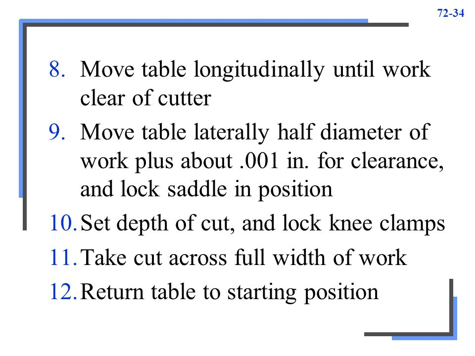 Move table longitudinally until work clear of cutter