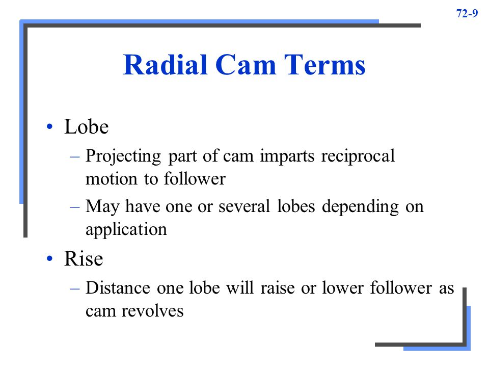 Radial Cam Terms Lobe Rise
