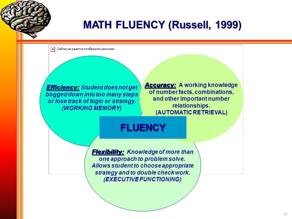 MATH FLUENCY (Russell, 1999)