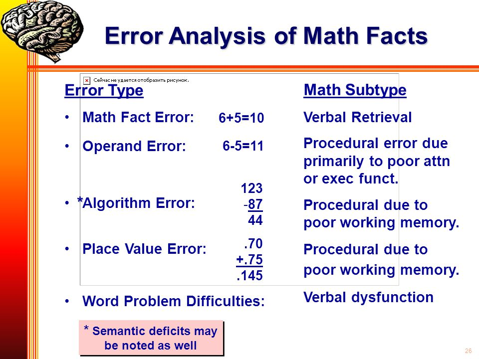Error Analysis of Math Facts * Semantic deficits may be noted as well