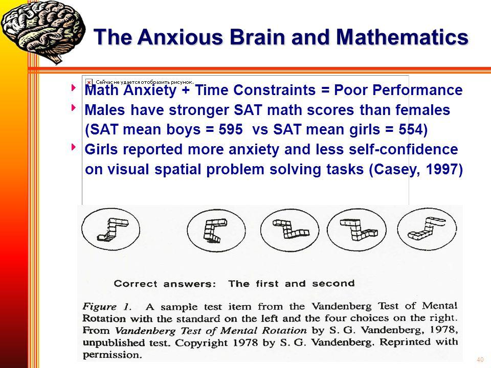 The Anxious Brain and Mathematics