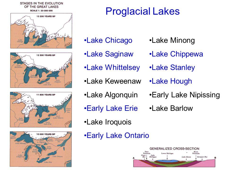 Proglacial Lakes Lake Chicago Lake Saginaw Lake Whittelsey